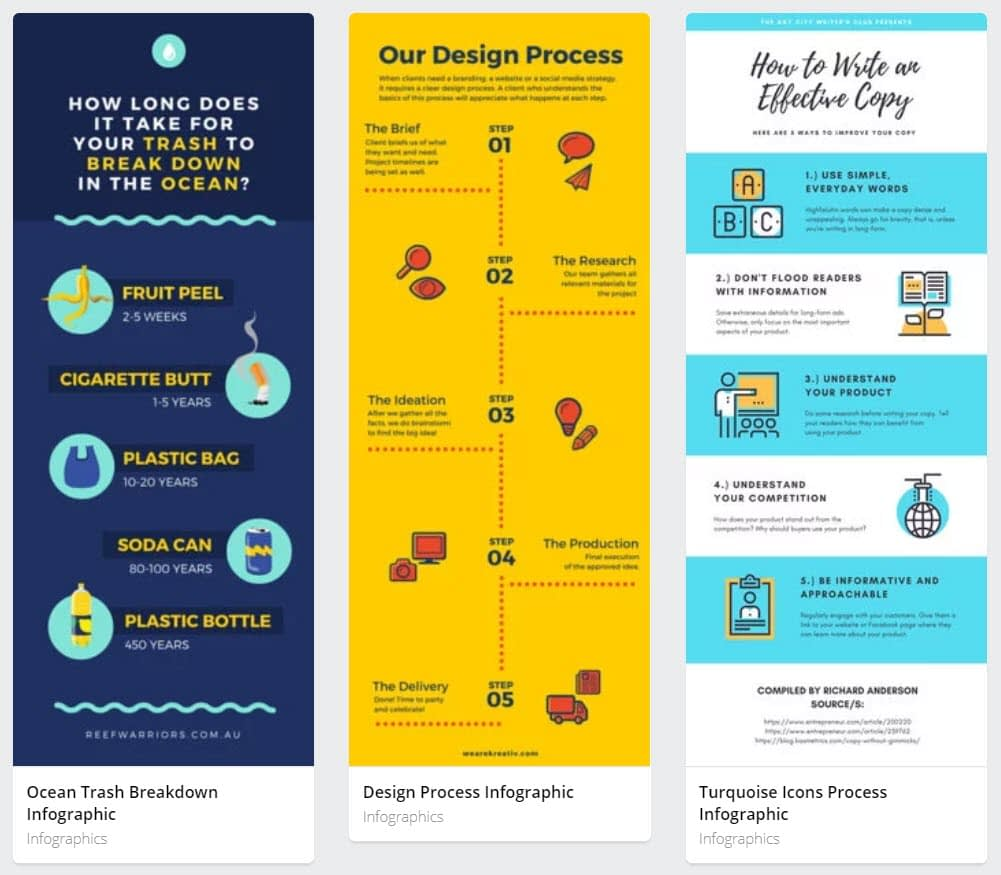 How to make infographics with Canva - Flow