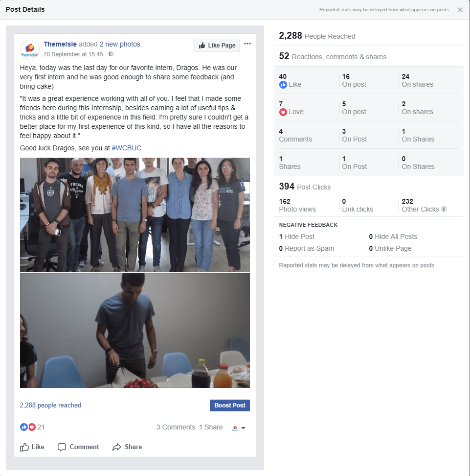 Details of the successful Facebook post using behind the scenes and story concepts